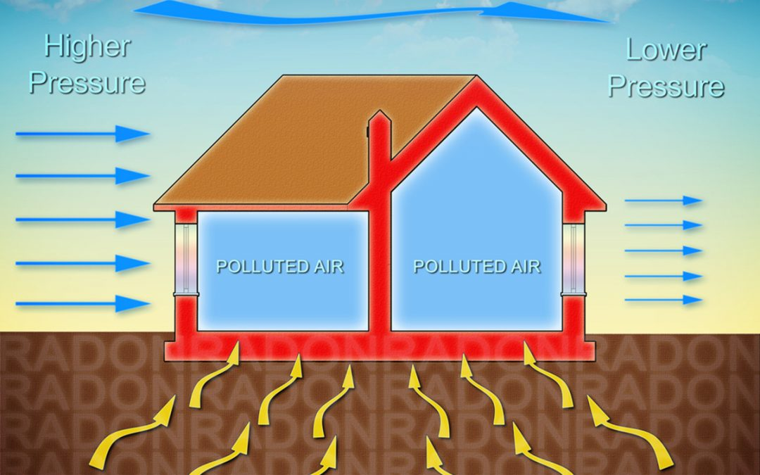 How much does it cost to get rid of radon how much does for How to get rid of radon gas in your home